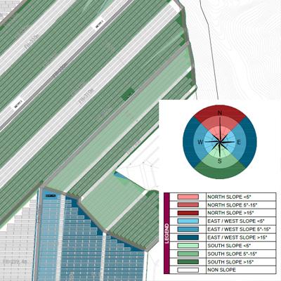 analisis-de-terrenos