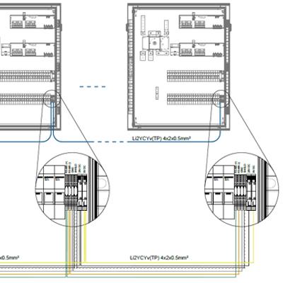 monitorizacion-apoyo-tecnico-y-de-cad